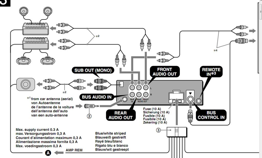 hjelp til kobling av signalkabler p u00e5 spilleren